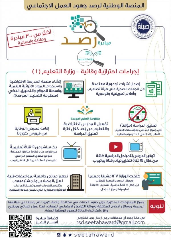 مبادرة رصد - اجراءات احترازية وقائية - وزارة التعليم 1