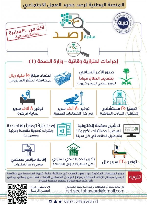 مبادرة رصد - اجراءات احترازية وقائية - وزارة الصحة 1