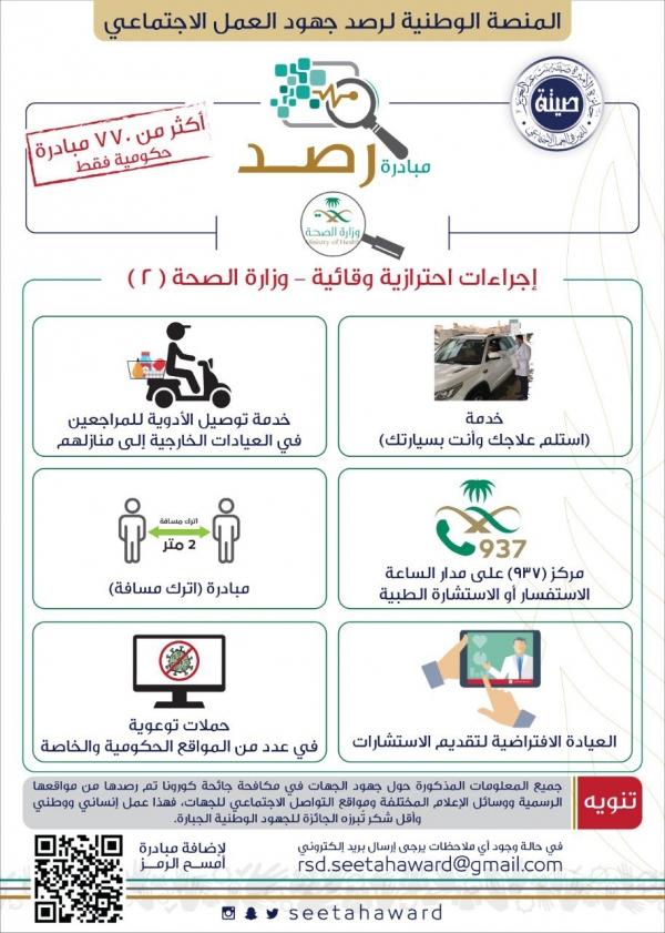 مبادرة رصد - اجراءات احترازية وقائية - وزارة الصحة 2