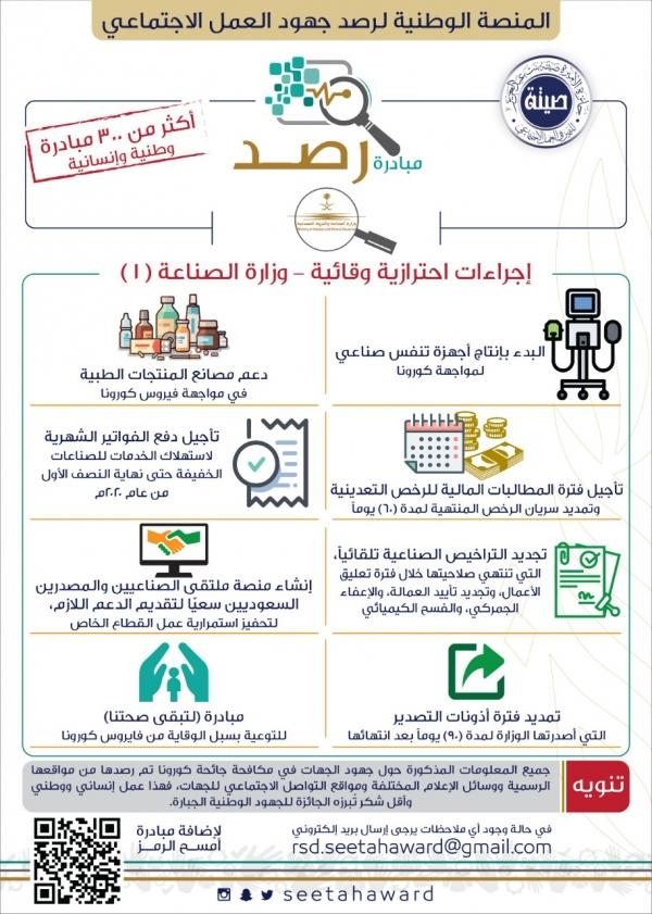 مبادرة رصد - اجراءات احترازية وقائية - وزارة الصناعة 1