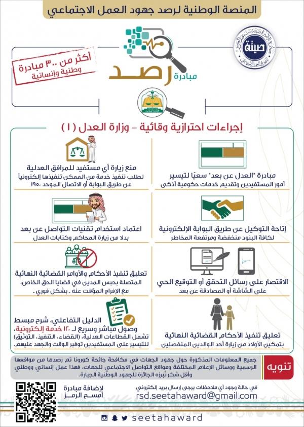 مبادرة رصد - اجراءات احترازية وقائية - وزارة العدل