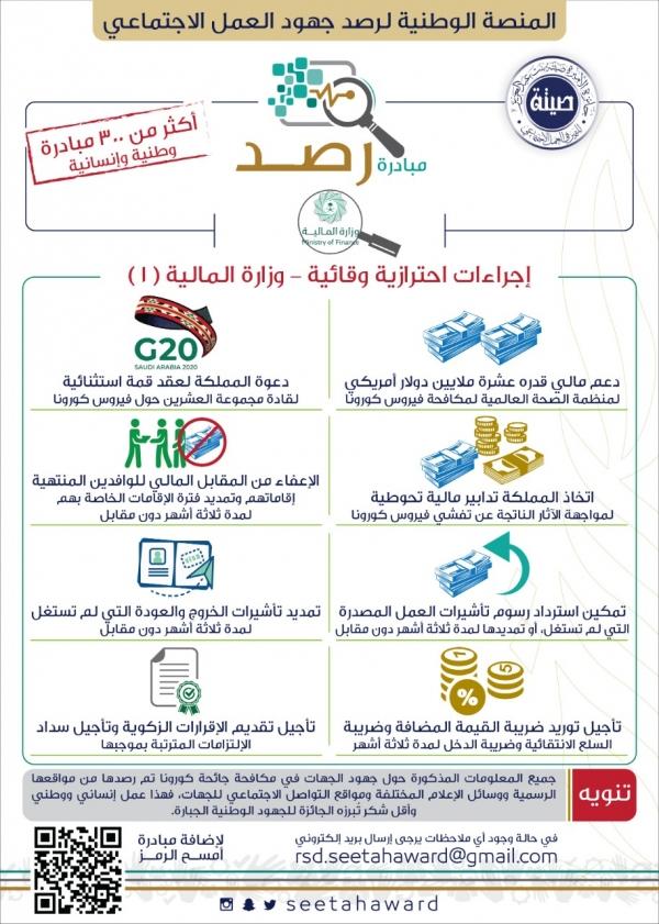 مبادرة رصد - اجراءات احترازية وقائية - وزارة المالية 1