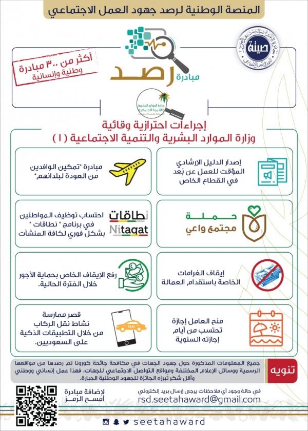 مبادرة رصد - اجراءات احترازية وقائية - وزارة الموارد البشرية و التنمية الاجتماعية 1