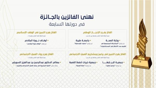 إعلان الفائزين في الدورة السابعة
